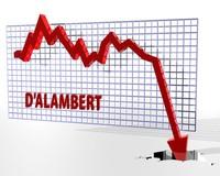 I limiti della D'Alambert