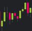 Roulette azzardo o trading?