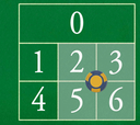 2 - 6