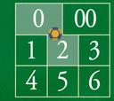 0 - 2 (Am)