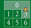 0 - 3