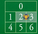 2 - 3
