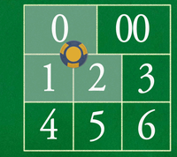 0-1-2 (Am)