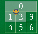 0 - 2