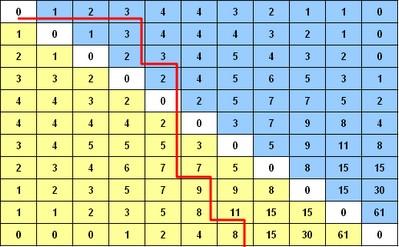Metodo masaniello per roulette free bingo slots casino
