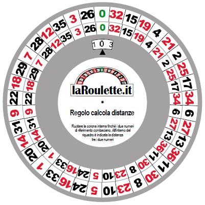 Regolo distanze roulette francese